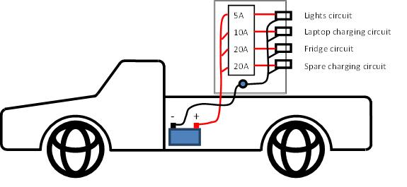 Components of a Dual Battery System